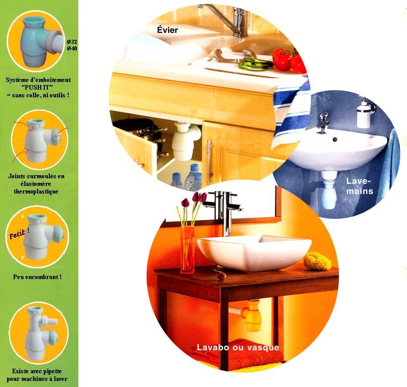 Siphon wirquin sanitaire evacuation - Sani broyeur silencieux ...